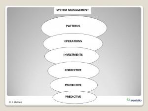 EE System integration
